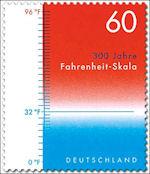 Temperatuurschaal van Fahrenheit