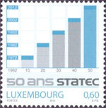 Statec in Luxemburg